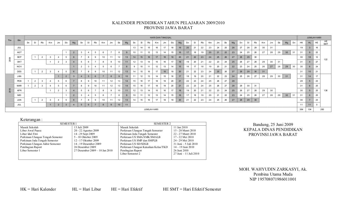 Document preview Kalender Pendidikan 2009-2010.pdf - page 1/1