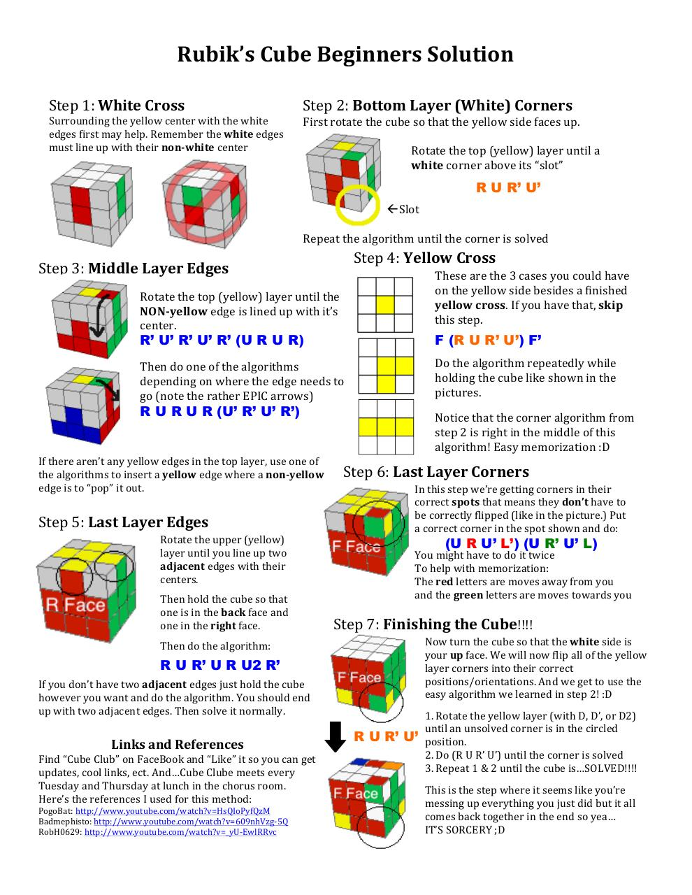 Rubiks Cube Beginners Solution By Thomas Ingui Rubiks Cube