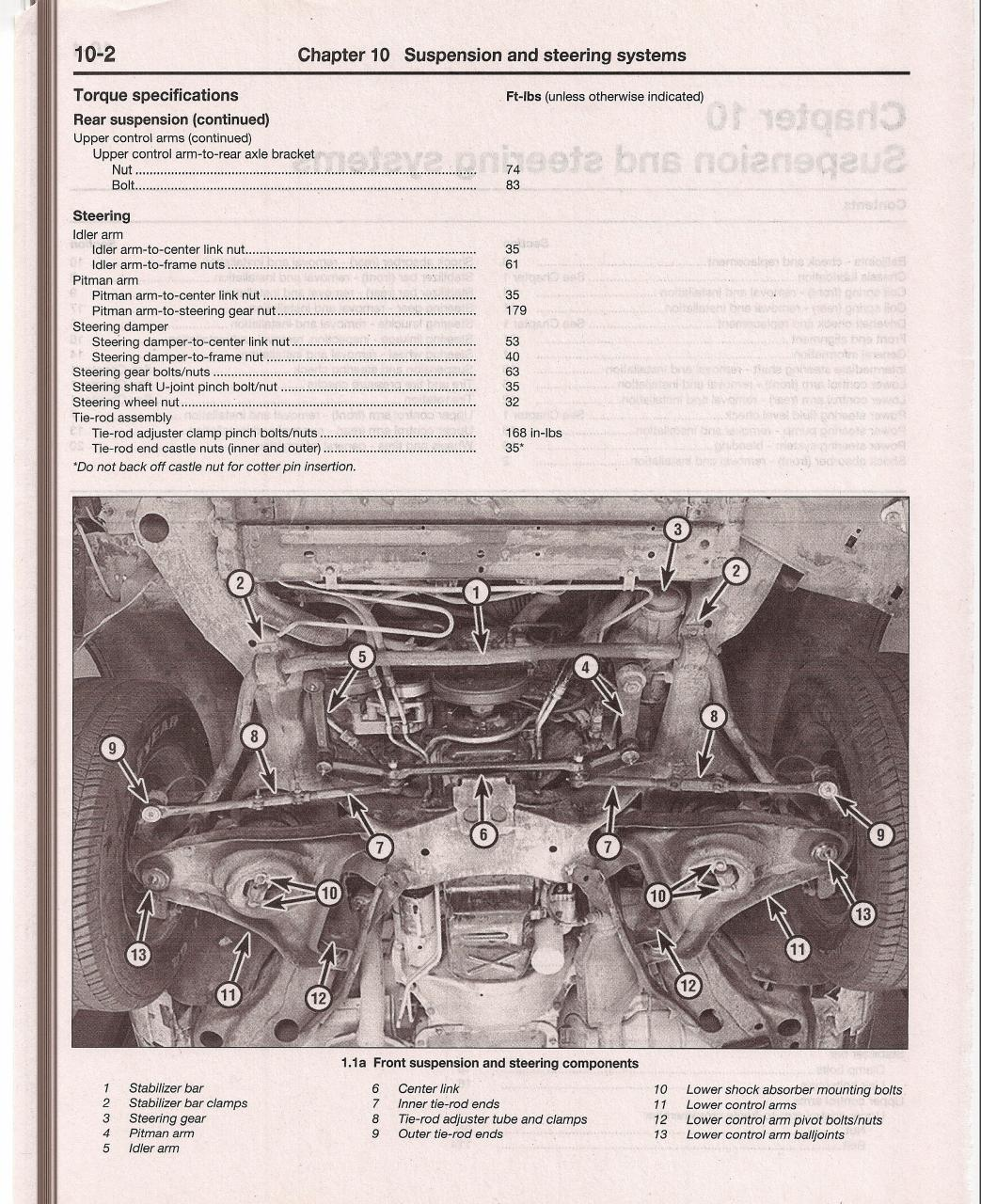 ch 10 suspension and steering0001.pdf - page 2/16