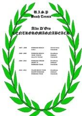 PDF Document albo d oro 2010 2011 centroromagnabeach