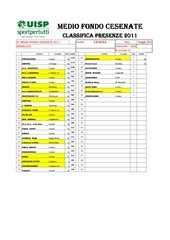 classifica 01 05 2011 mf cesenati 11