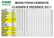 classifica societa cumulativa m f 2011 al 1 maggio