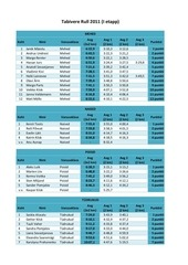 PDF Document tabivere rull 2011 i etapp ja ii etapp