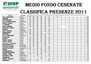 classifica societa cumulativa m f al 29 maggio 2011