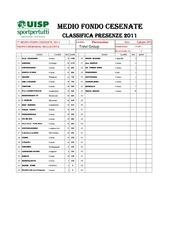 classifica 02 06 2011 mf cesenati 11