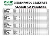 classifica societa cumulativa m f al 12 giugno