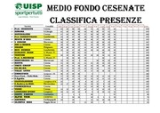 classifica societa cumulativa m f al 26 giugno 2011