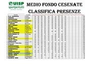 PDF Document classifica societa cumulativa m f al 26 giugno 2011