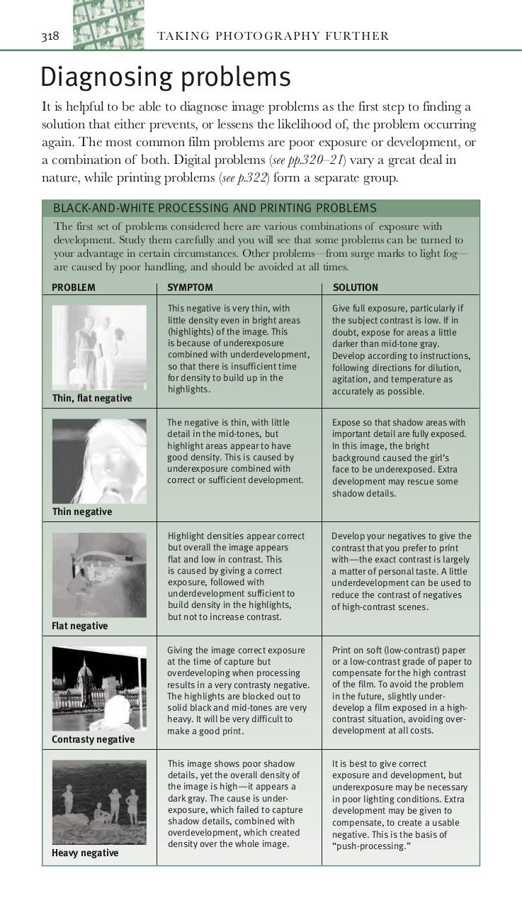 Diagnosing_common_photographic_problems.pdf - page 1/5