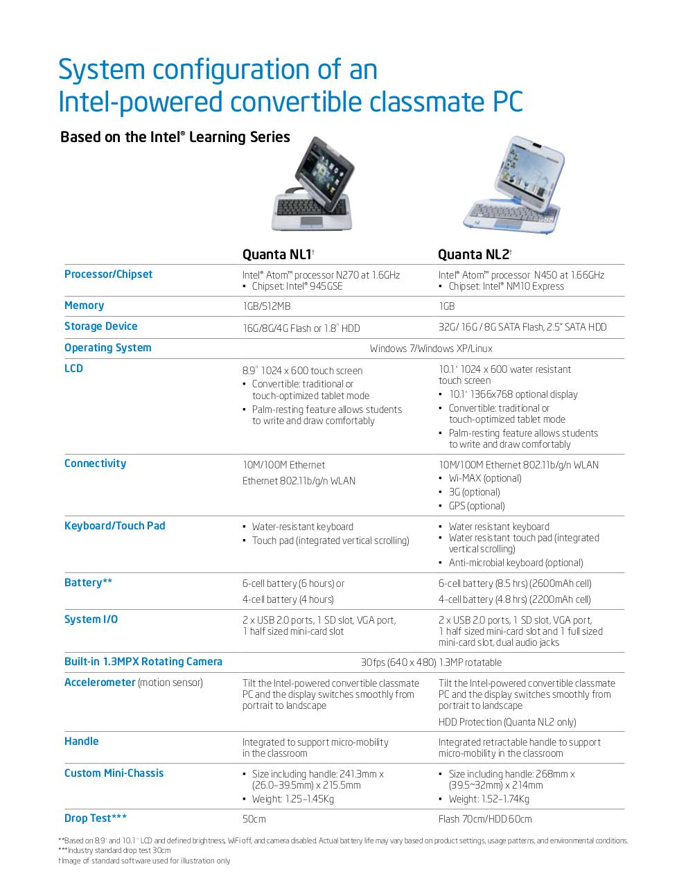 Document preview Convertible Classmate PC.pdf - page 3/4