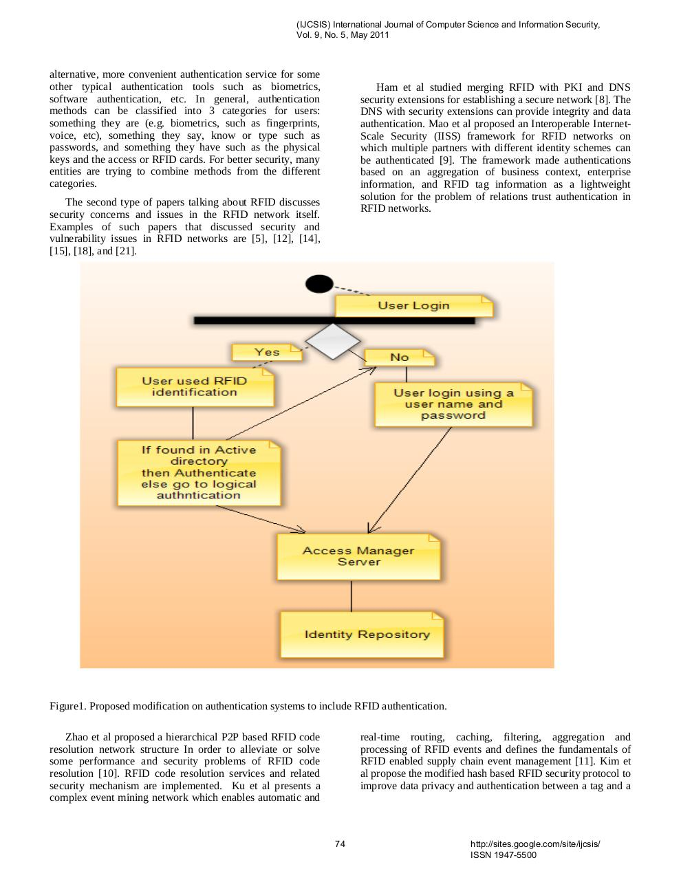 57143695-Improving-Enterprise-Access-Security-Using-RFID.pdf - page 3/6