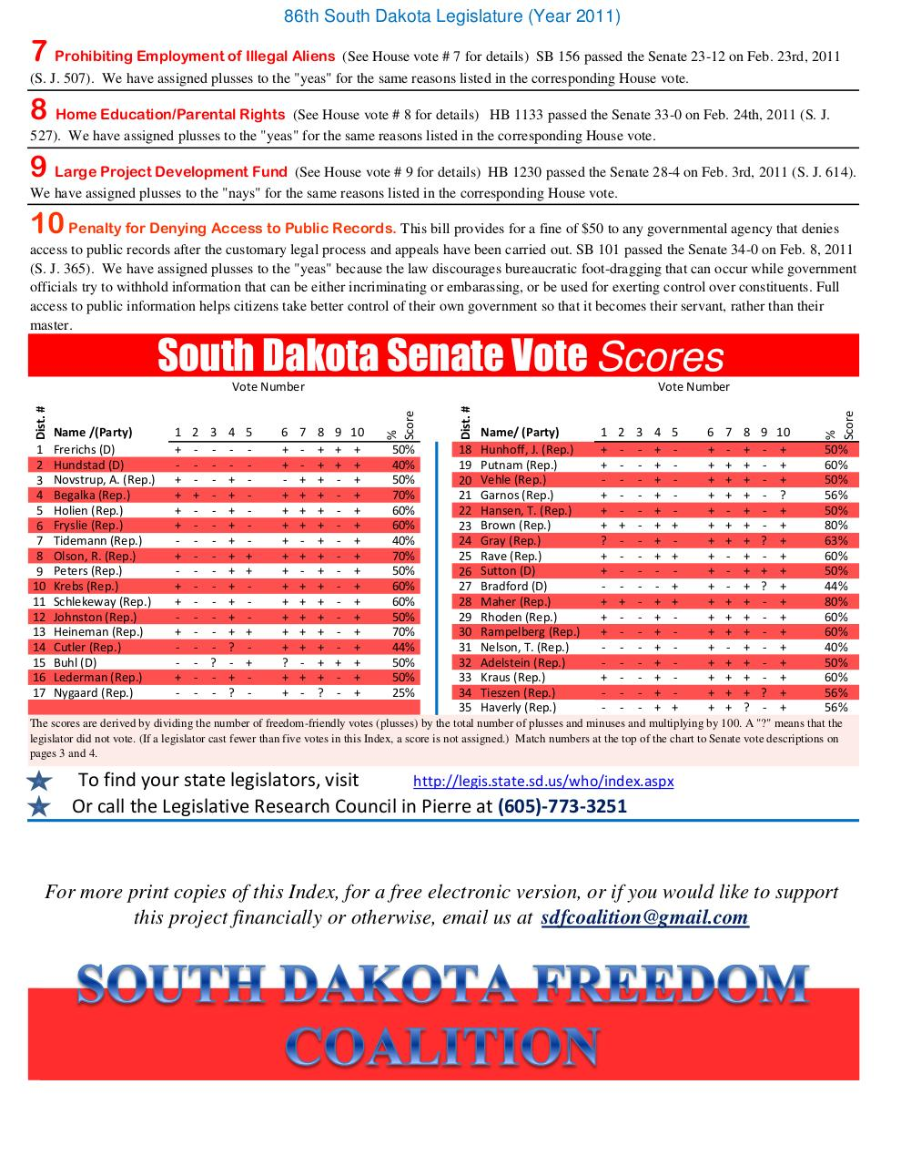 Document preview 2011 Freedom Index South Dakota JBS Final.pdf - page 4/4