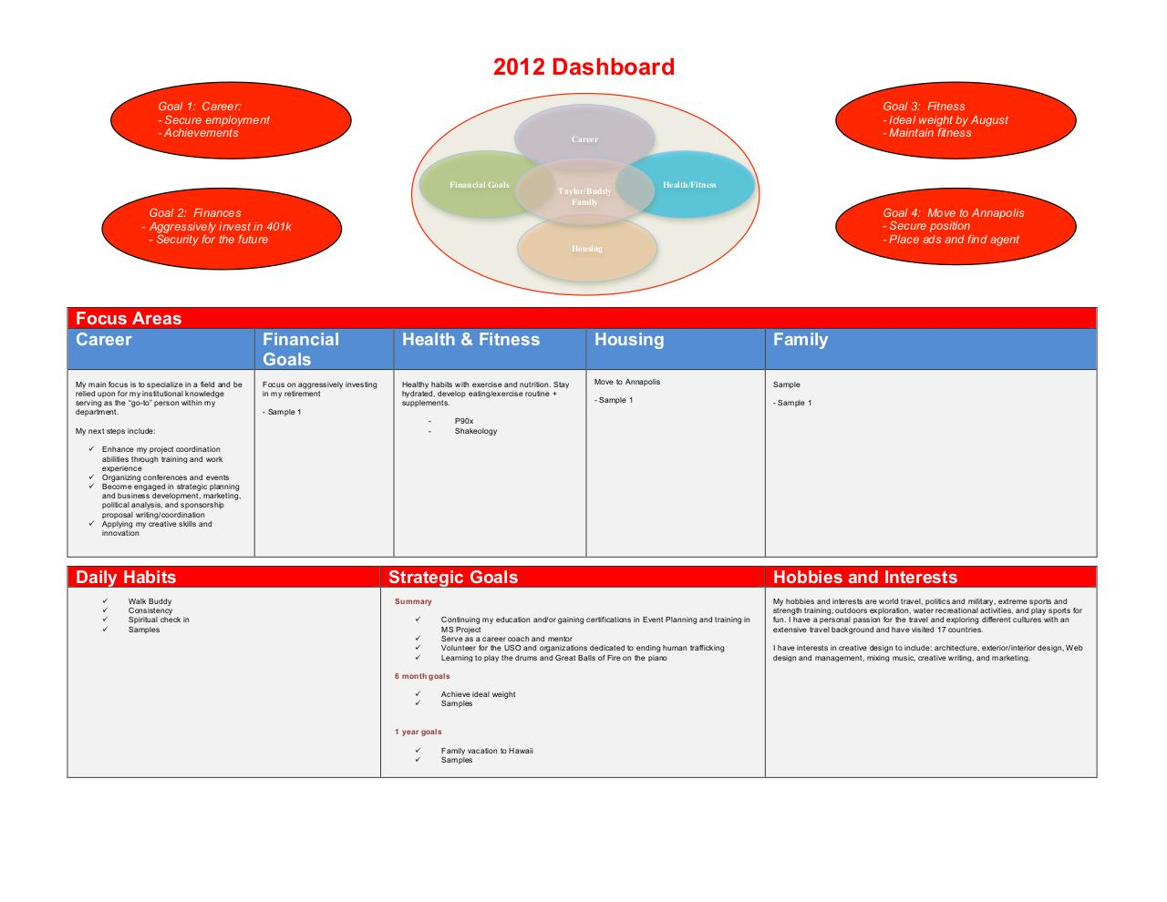 Document preview 2012 Dashboard public version.pdf - page 1/1