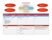 PDF Document 2012 dashboard public version