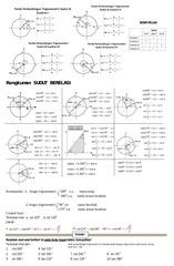 rangkuman trigonometri bagian 1