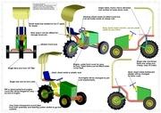 3 wheel micro tractor