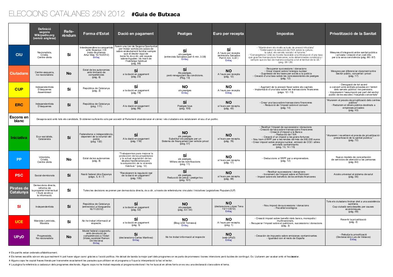 Document preview ELECCIONS 2012-Taula comparativa.pdf - page 1/1