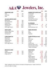 a a price list 2013