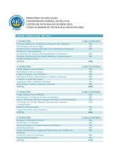 PDF Document cst hotelaria grade curricular