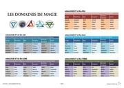 PDF Document domaines et arcanes mineurs