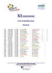 xi mundialito junior risultati fase di qualificazione