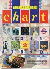network chart 1988 may to oct