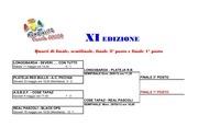 xi mundialito junior griglia 2 fase 1