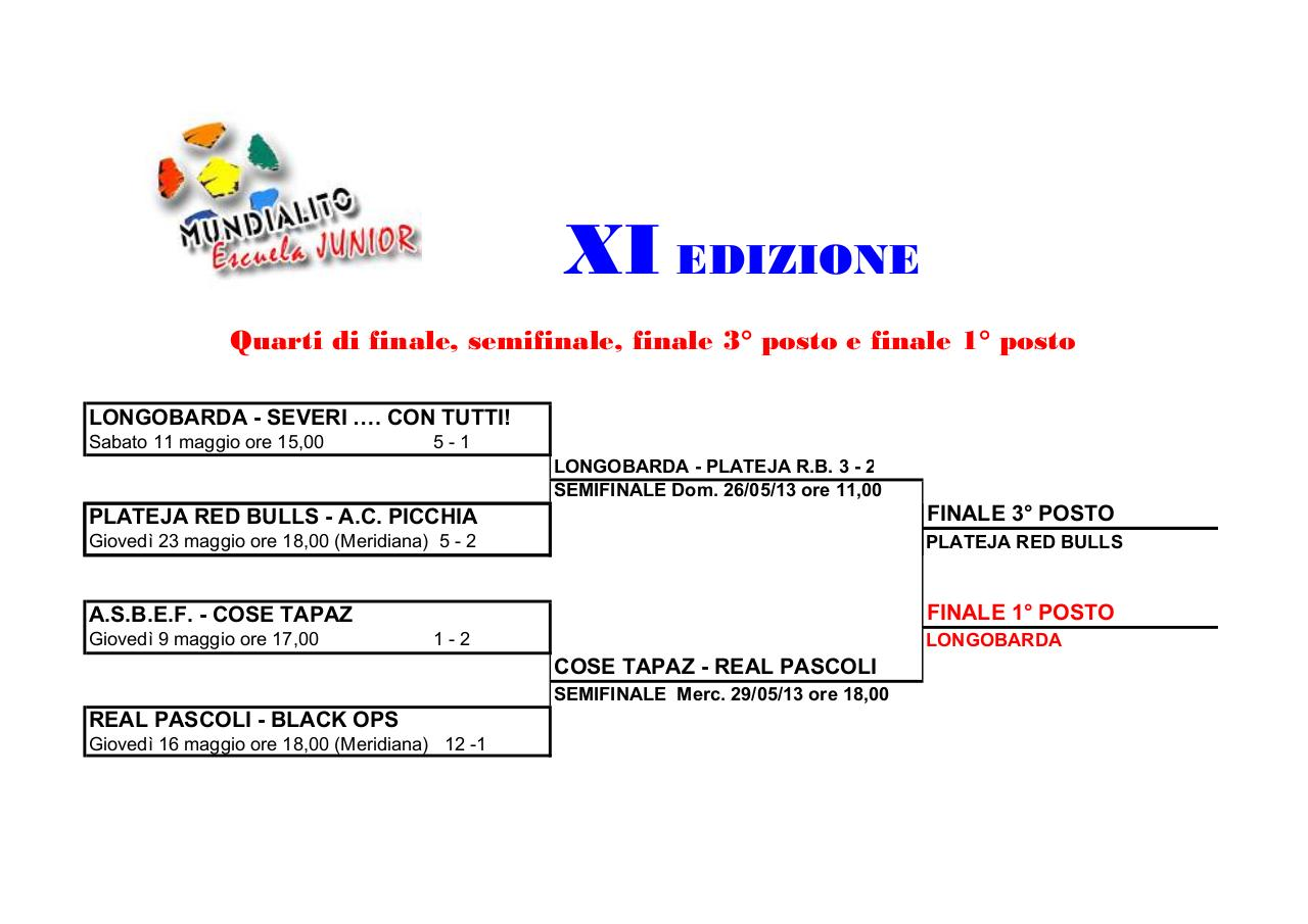 Document preview XI MUNDIALITO JUNIOR GRIGLIA 2^ fase.pdf - page 1/1