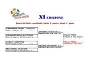 xi mundialito junior griglia 2 fase