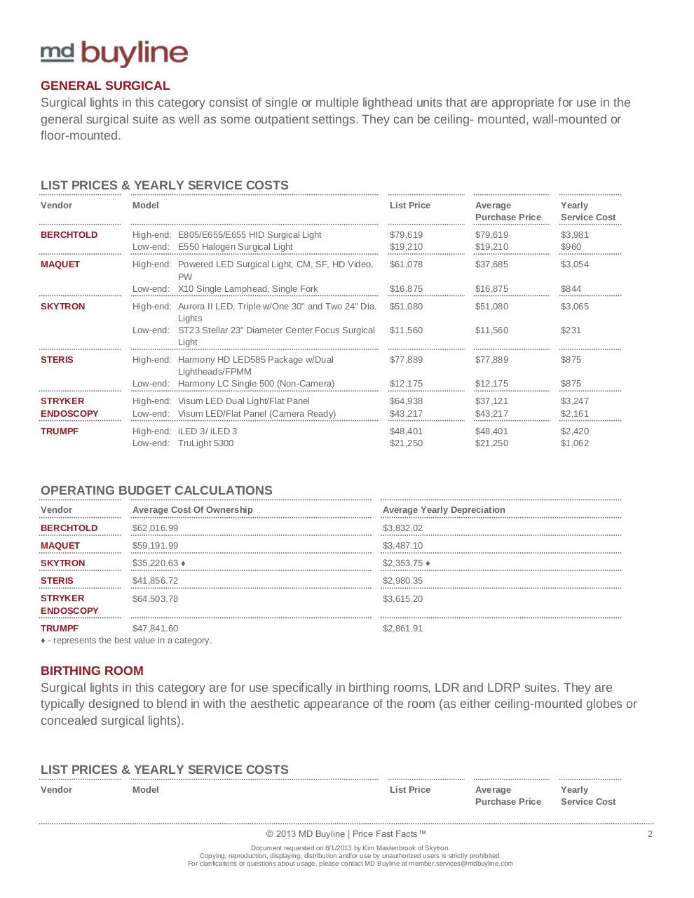 Lights Price Fast Facts 8-2013.pdf - page 2/4