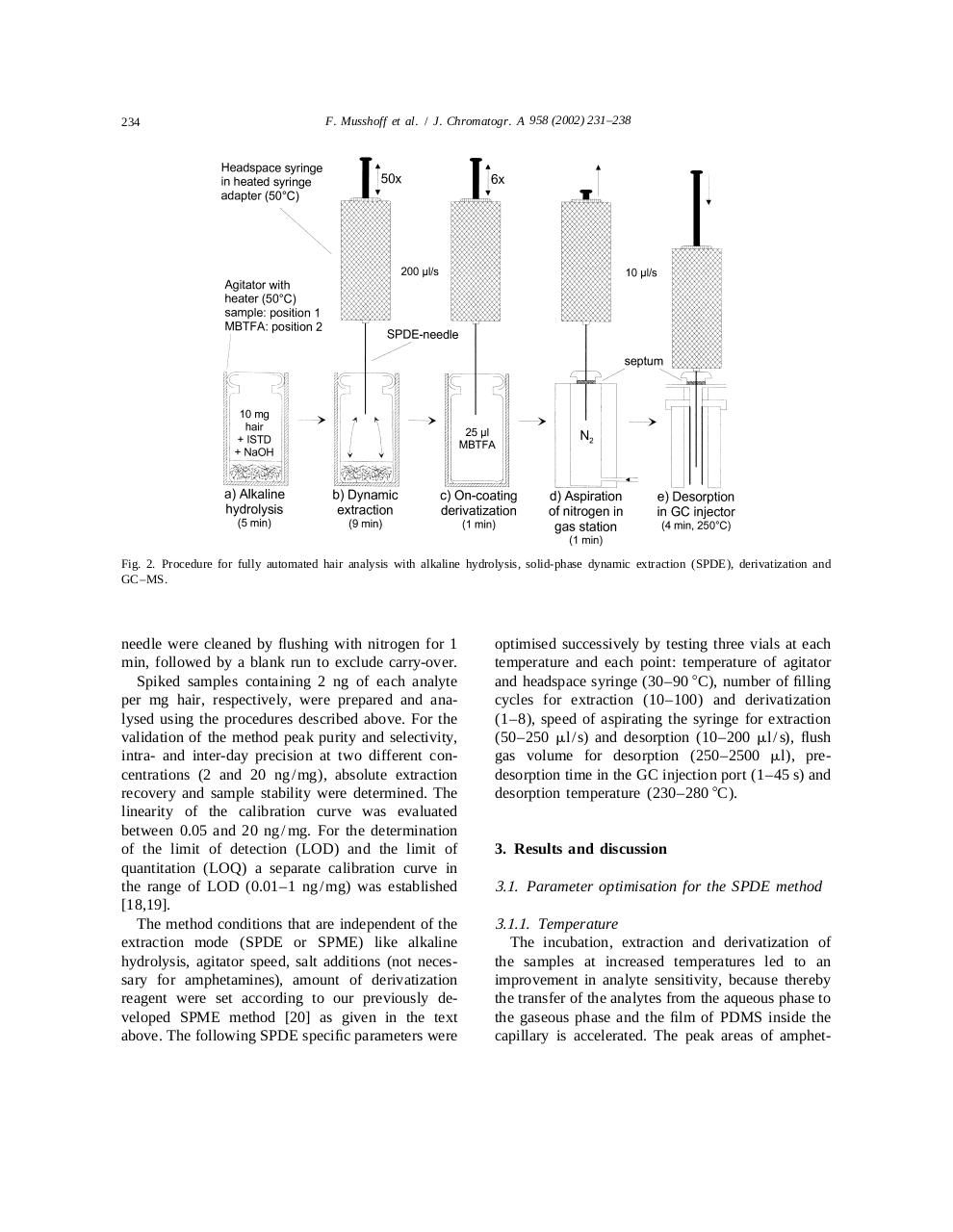 Musshoff Automated headspace solid-phase dynamic extraction.pdf - page 4/8