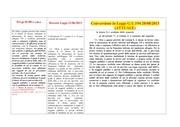 confronto articolo 71