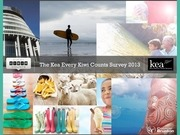 kea every kiwi counts 2013 report
