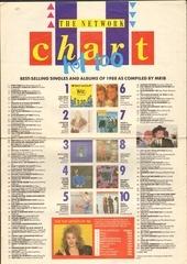 PDF Document mrib 1988 best selling singles