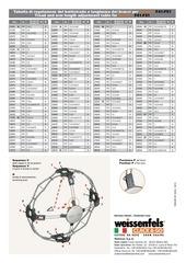PDF Document f41 f51
