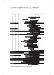 calendrier des recoltes