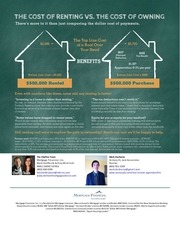 mark duchaime jr cost of renting vs owning