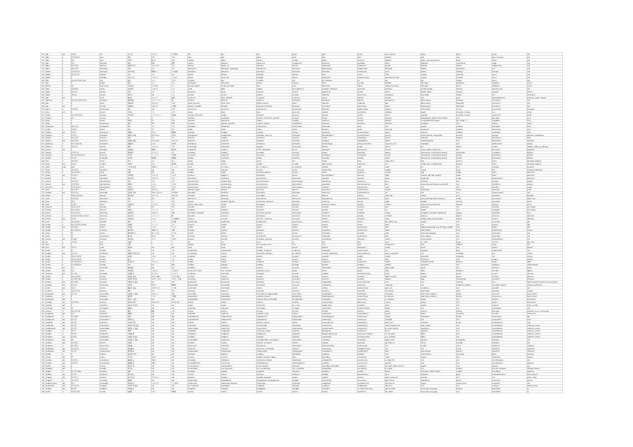(Unish Vocabulary List v2.0  264 331 277 356 267 316 265 345   306 355 301 375.xlsx) - Unish Dicitonary pdf - PDF Archive e3e51a6c891