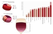 winecharts