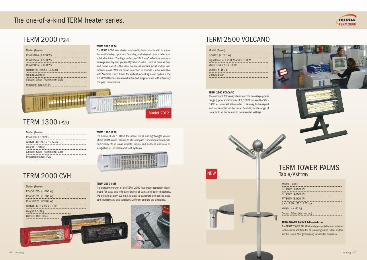 BurdaWTG-infrared-heaters-Catalog-2012-EN.pdf - page 4/14