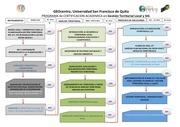 pensum gestion territorial 2014