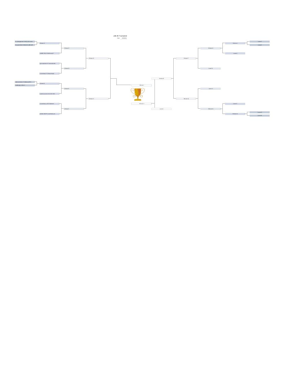 Document preview FB 2k Tournament.pdf - page 1/1