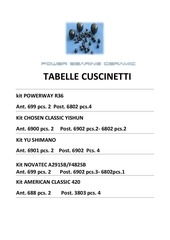 PDF Document tabelle cuscinetti