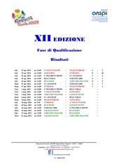 risultati xii mundialito junior 2014 27042014