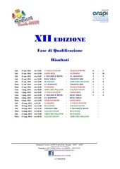 risultati xii mundialito junior 2014 01052014