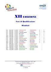 risultati xii mundialito junior 2014 04052014
