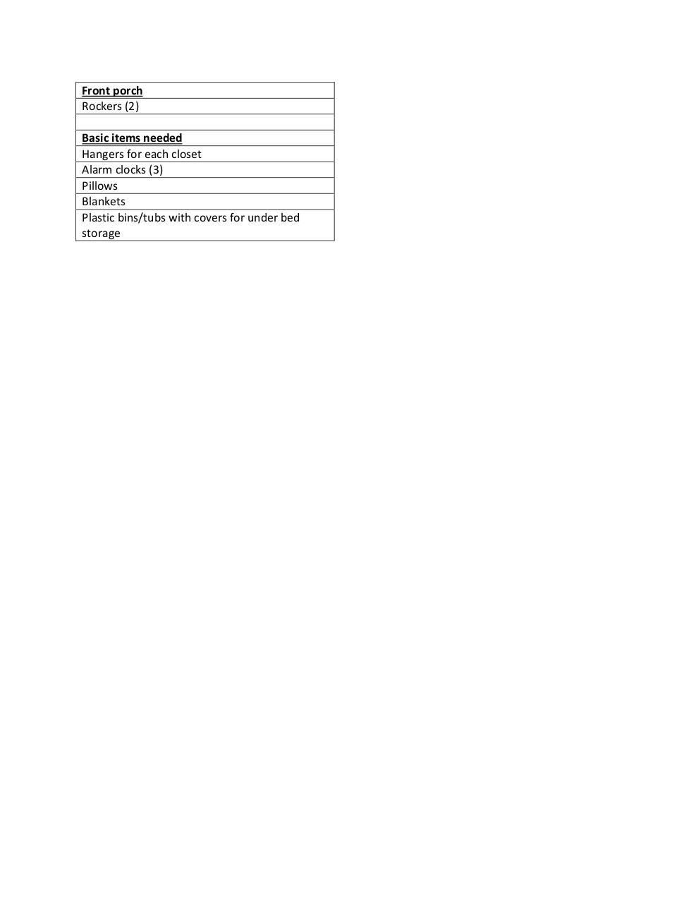 Hopewood Haven Public Needs List.pdf - page 2/2