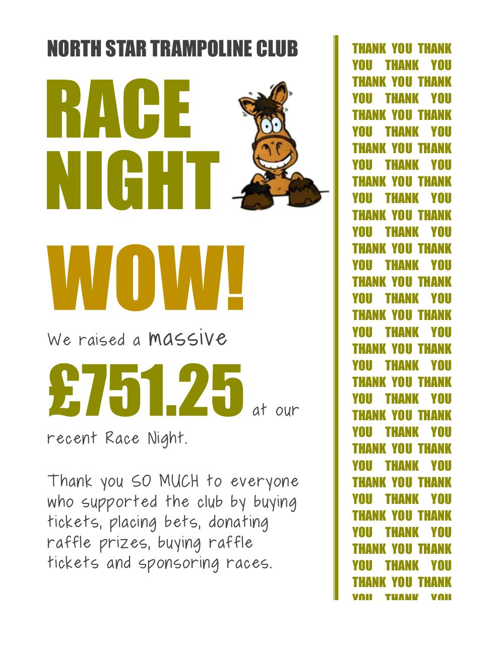 Document preview North Star Race Night Money Raised.pdf - page 1/1