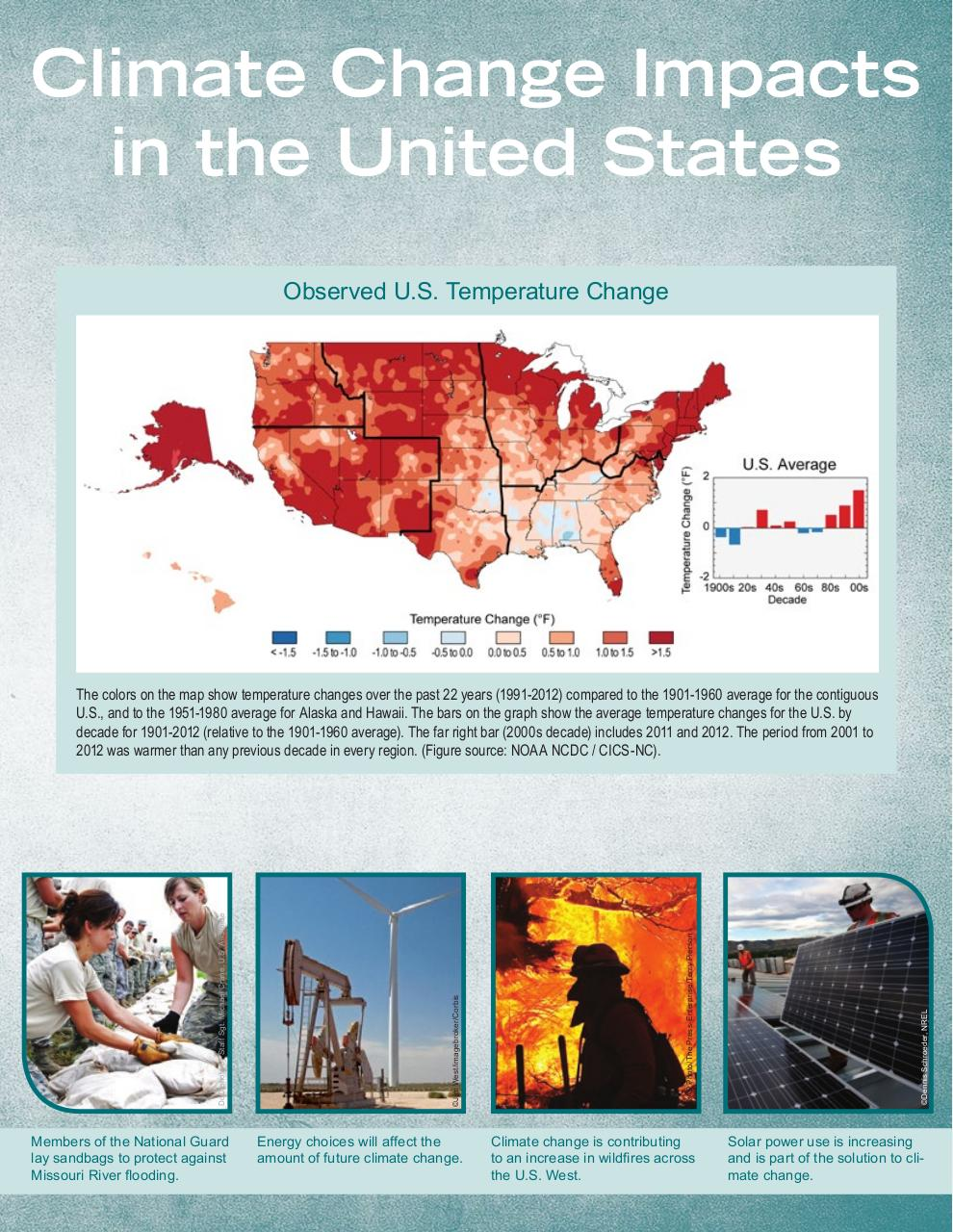 NCA3_Climate_Change_Impacts_in_the_United States_LowRes.pdf - page 2/841