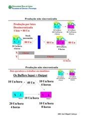 PDF Document texto linhas